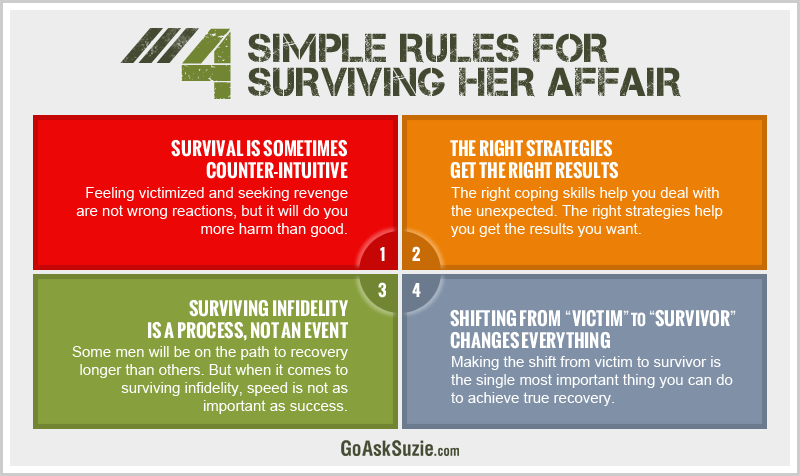 4 Simple Rules for Surviving Her Affair - Infographic