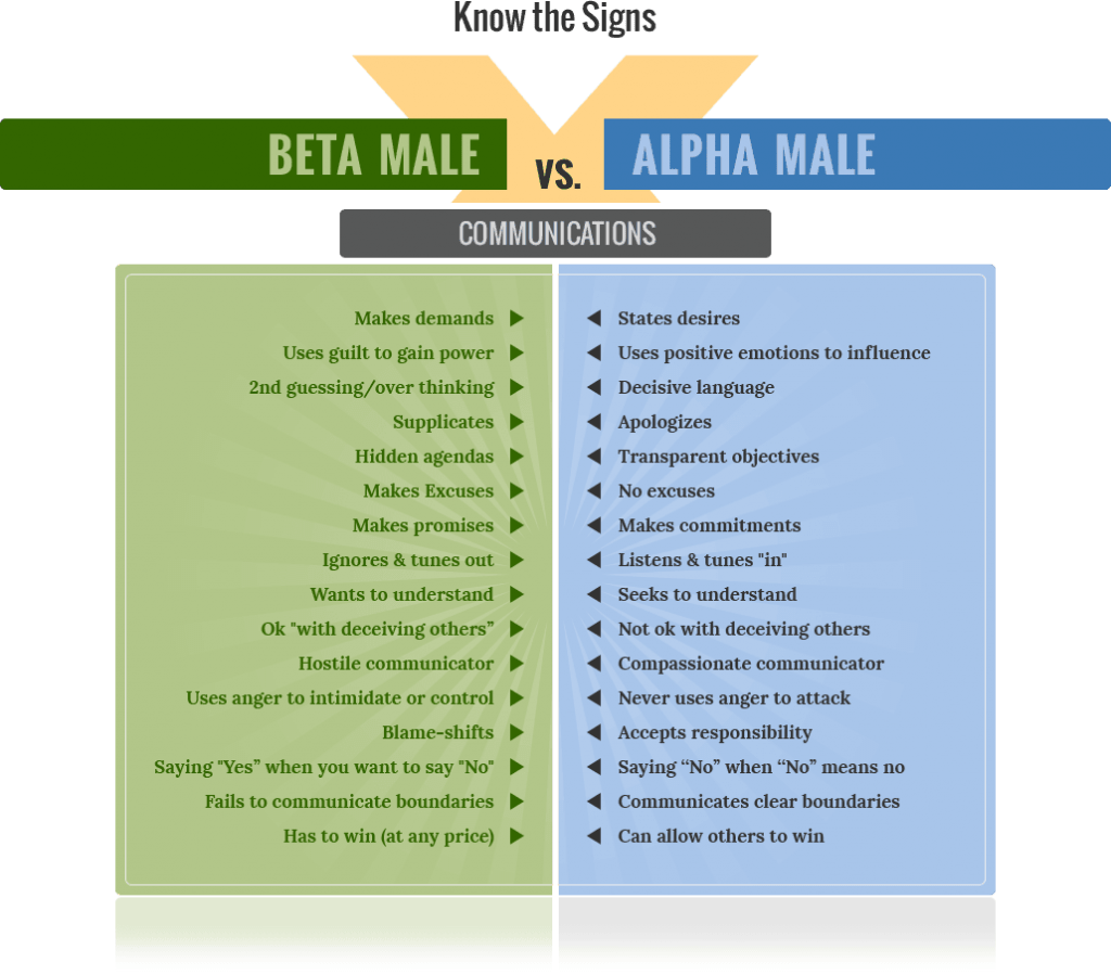 Alpha black vs beta white2 4