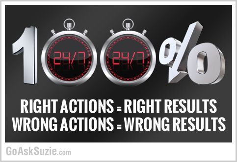 Right Actions Wrong Actions
