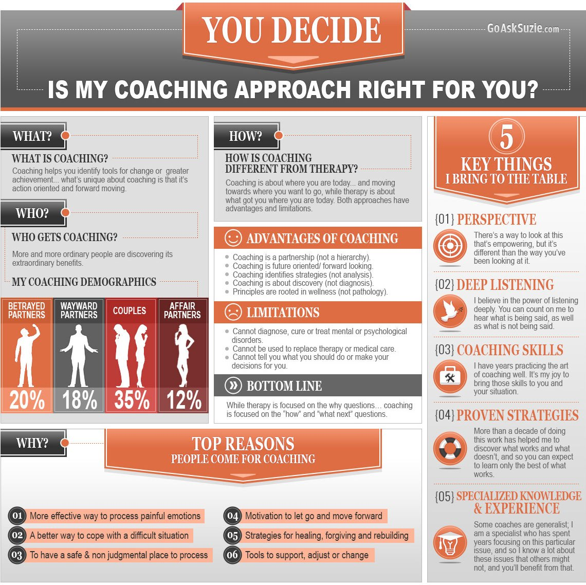 Is My Coaching Right for You?