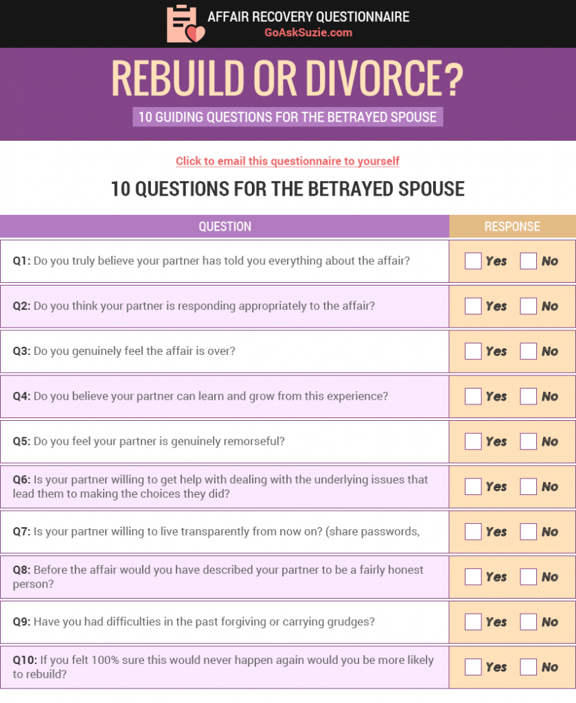 Rebuild or Divorce Online Assessment for Betrayed Spouse
