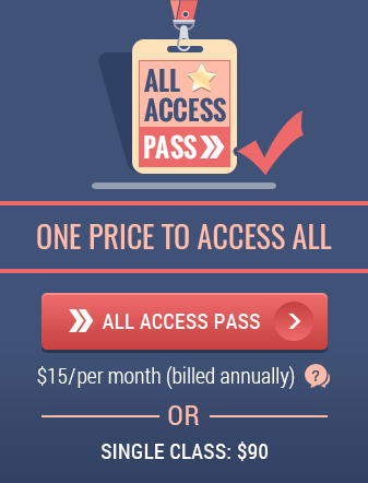How it Works - All Access Pass