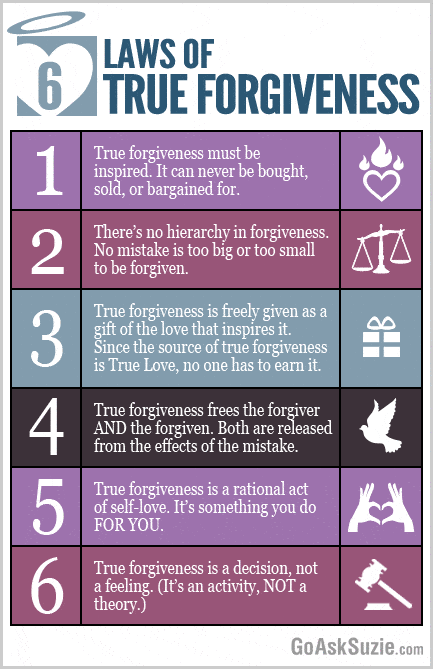 6 Laws Of True Forgiveness Infographic
