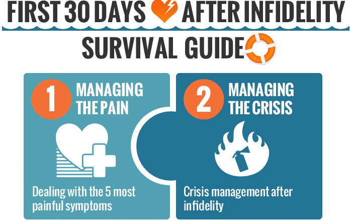 FIRST 30 DAYS AFTER INFIDELITY SURVIVAL GUIDE