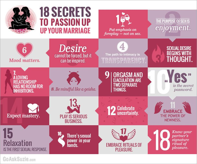 How to Passion Up Your Marriage