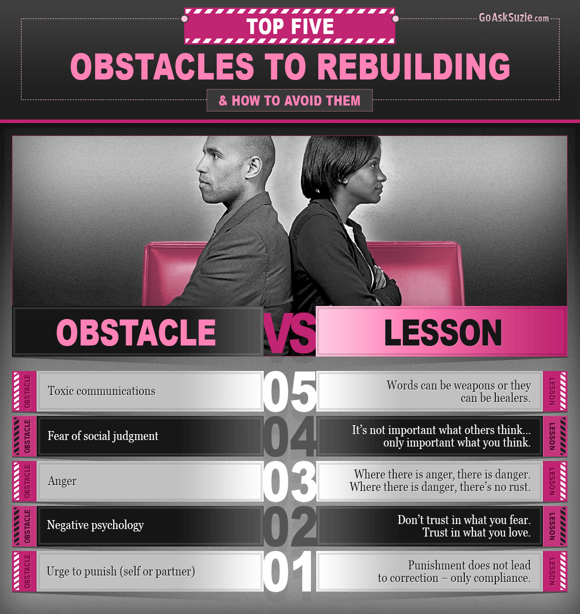 Obstacles To Rebuilding A Marriage