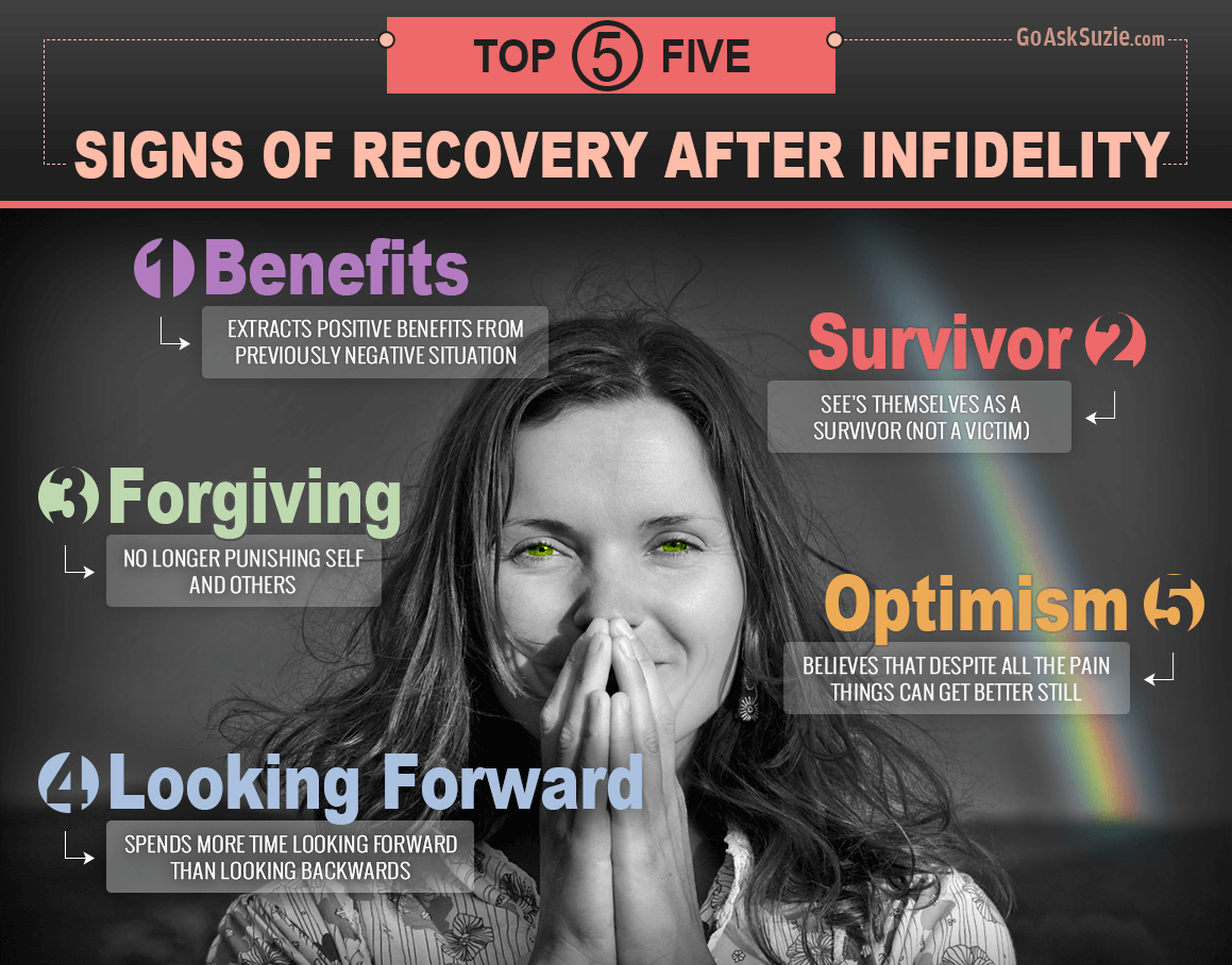 Signs Of Recovery After Infidelity