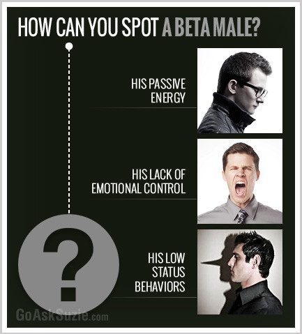 how to spot a beta male