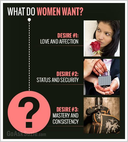 What Do Women Want Infographic Compressor