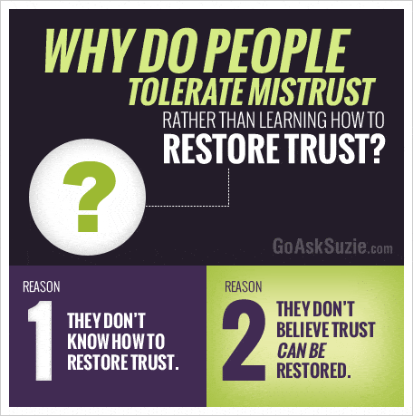 Why People Tolerate Mistrust Compressor